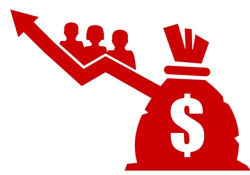 国民可支配收入公式_何为人均可支配收入