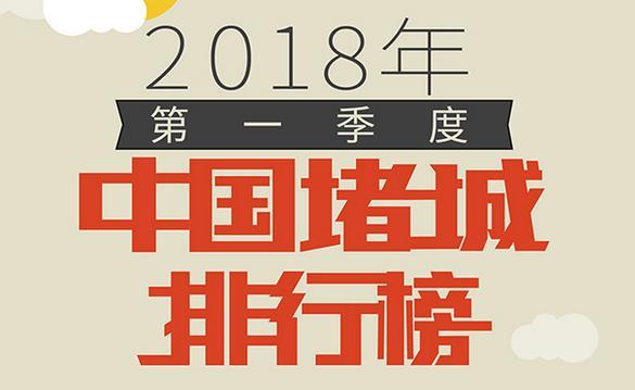2018一季度中国堵城排行再出江湖,猜猜柳州排第几?