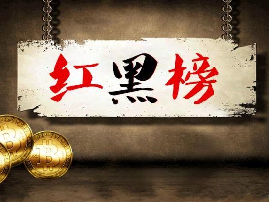 """广西推进信用体系建设 将每月公示信用""""红黑榜"""""""