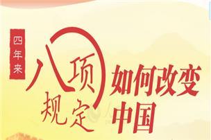 【图解】四年来八项规定如何改变中国